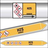 Marqueurs de tuyauterie CLP texte H2S