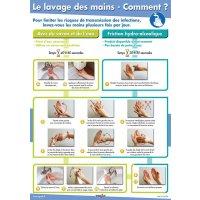 Poster le lavage des mains