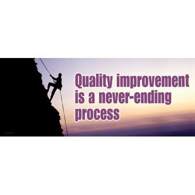 Motivational Banners - Quality Improvement