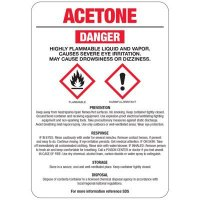 Acetone GHS Sign