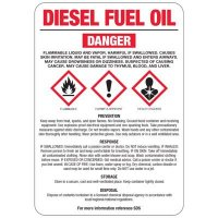 Diesel Fuel Oil (No. 2) GHS Sign