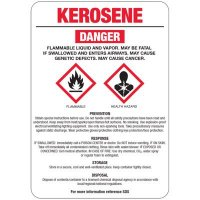 Kerosene GHS Sign