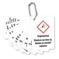 GHS Pictogram Wallet Card Set