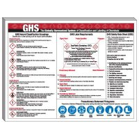 GHS Trainers' Quick Reference Guide Pads