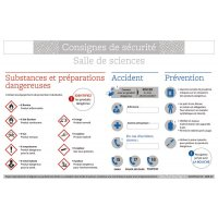 Consignes de sécurité en salle de sciences