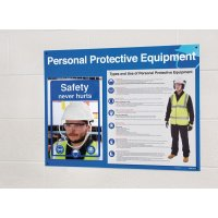 PPE Awareness Boards