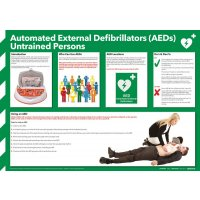 AED Guidance Poster For Untrained Personnel