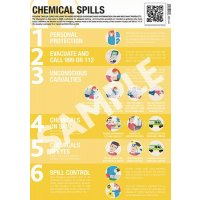 Chemical Spill First Aid Guidance Poster
