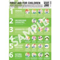 First Aid For Children Guidance Poster