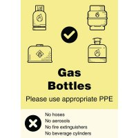 Gas Bottles - WRAP Yes/No Recycling Symbol Sign