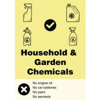 Household & Garden Waste - WRAP Yes/No Recycling Symbol Sign
