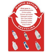 Plastic Bottles - WRAP Cut-out Photographic Recycling Signs
