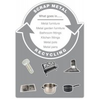 Scrap Metal - WRAP Cut-out Photographic Recycling Signs