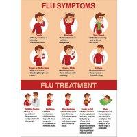 Flu Symptoms Sign