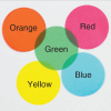 Color Coded Transparent Inventory Labels