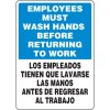 Employees Must Wash Hands Before Returning to Work - English/Spanish